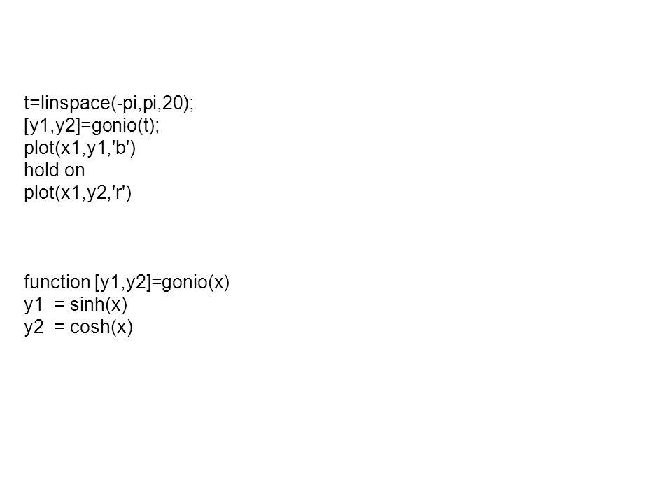 t=linspace(-pi,pi,20); [y1,y2]=gonio(t); plot(x1,y1, b ) hold on plot(x1,y2, r ) function [y1,y2]=gonio(x) y1 = sinh(x) y2 = cosh(x)