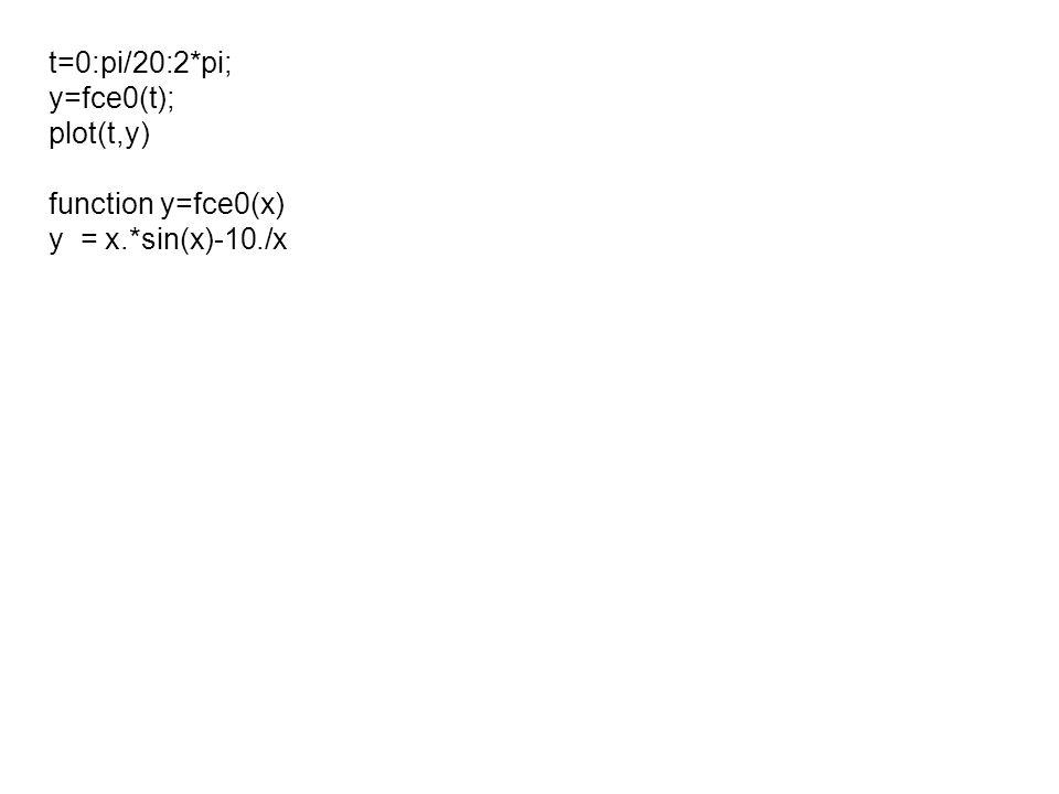 Vytvořte uživatelskou funkci fce1 vracející hodnotu y = x·(e x - e -x ) pro vstupní parametr x, který může být i vektor.