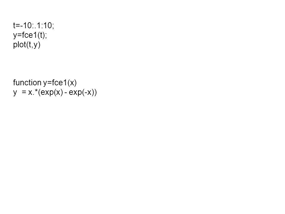 t=-10:.1:10; y=fce1(t); plot(t,y) function y=fce1(x) y = x.*(exp(x) - exp(-x))