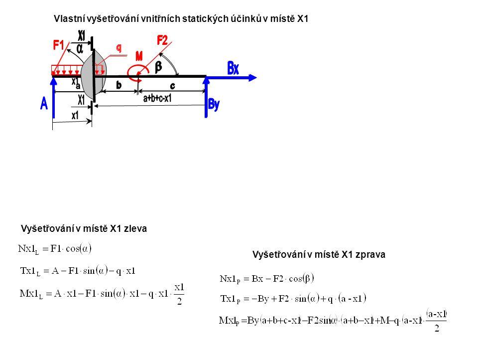 Vlastní vyšetřování vnitřních statických účinků v místě X1 Vyšetřování v místě X1 zleva Vyšetřování v místě X1 zprava