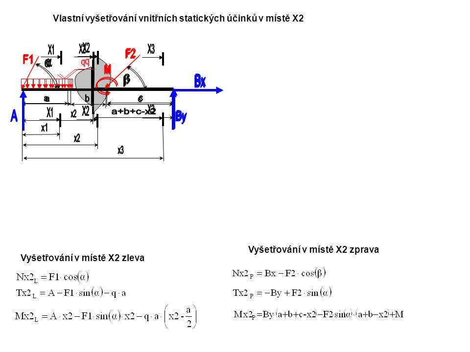 Vlastní vyšetřování vnitřních statických účinků v místě X3 Vyšetřování v místě X3 zleva Vyšetřování v místě X3 zprava