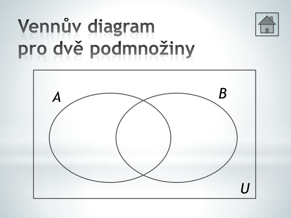 Zakreslete Vennův diagram pro uvedené množiny a vyznačte v něm všechny prvky množiny U:  Základní množina U je množina všech přirozených čísel menších než 10.