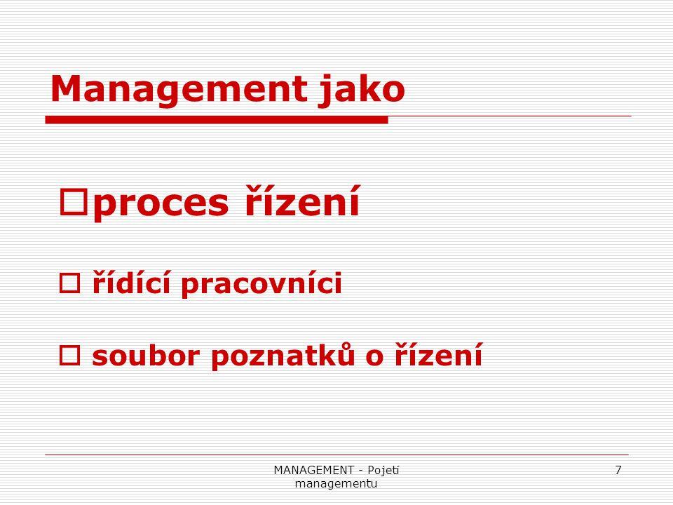 MANAGEMENT - Pojetí managementu 18 Předpoklady pro řídící práci - odborné znalosti o - objektu řízení - managementu - praktické dovednosti - sociální zralost - charakterové vlastnosti - charisma (lídr, vůdce)