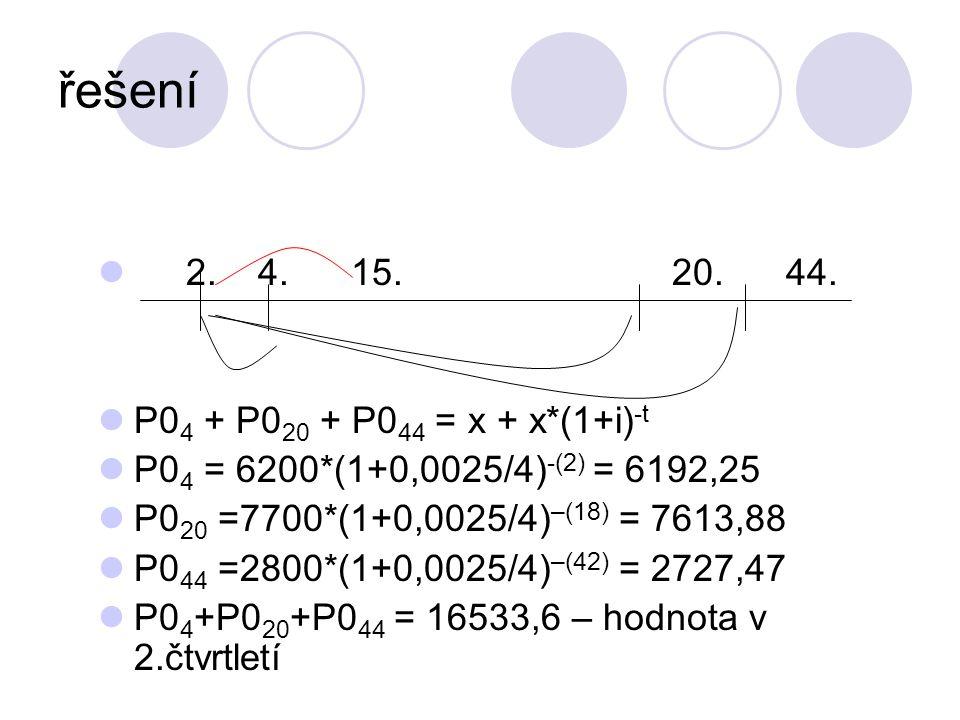 řešení 2. 4. 15. 20. 44. P0 4 + P0 20 + P0 44 = x + x*(1+i) -t P0 4 = 6200*(1+0,0025/4) -(2) = 6192,25 P0 20 =7700*(1+0,0025/4) –(18) = 7613,88 P0 44