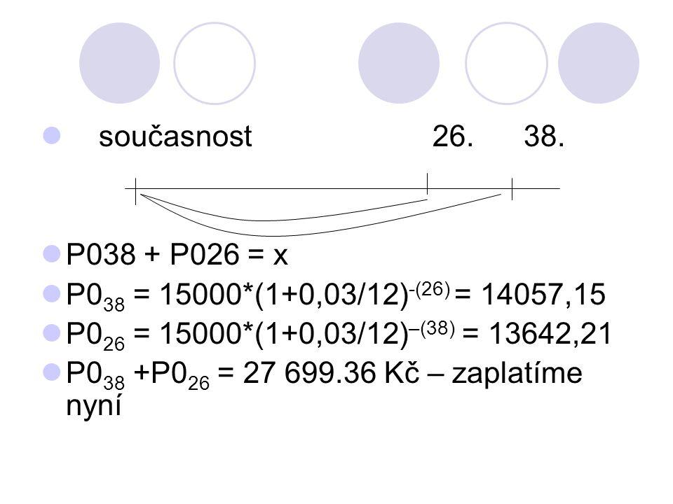 současnost 26. 38. P038 + P026 = x P0 38 = 15000*(1+0,03/12) -(26) = 14057,15 P0 26 = 15000*(1+0,03/12) –(38) = 13642,21 P0 38 +P0 26 = 27 699.36 Kč –