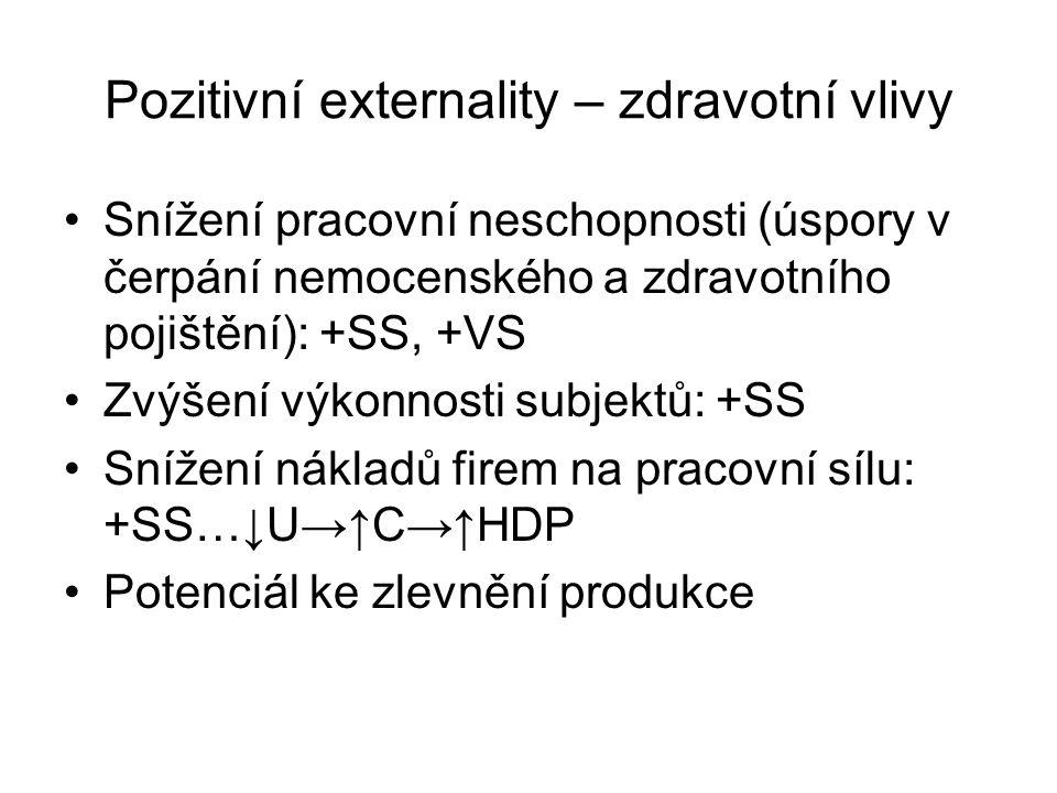 Negativní externality negativníNegativní vlivy na zdraví člověka Negativní vlivy na životní prostředí Komercionalizace tělesné kultury Ostatní negativní vlivy
