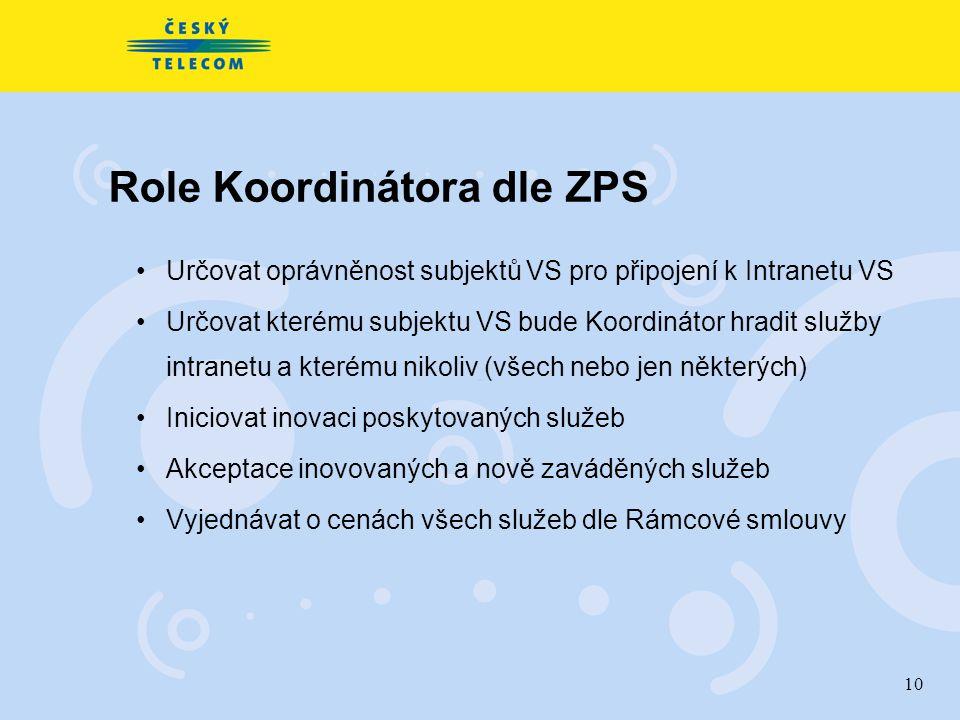 10 Role Koordinátora dle ZPS Určovat oprávněnost subjektů VS pro připojení k Intranetu VS Určovat kterému subjektu VS bude Koordinátor hradit služby intranetu a kterému nikoliv (všech nebo jen některých) Iniciovat inovaci poskytovaných služeb Akceptace inovovaných a nově zaváděných služeb Vyjednávat o cenách všech služeb dle Rámcové smlouvy