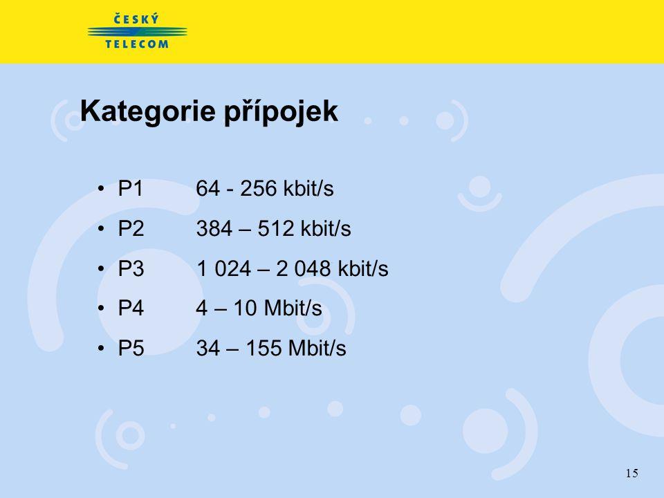 15 Kategorie přípojek P164 - 256 kbit/s P2384 – 512 kbit/s P31 024 – 2 048 kbit/s P44 – 10 Mbit/s P534 – 155 Mbit/s