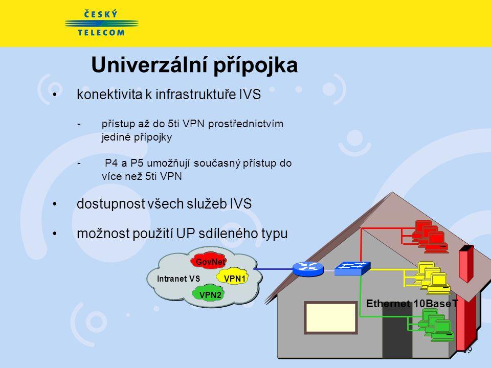 19 Univerzální přípojka Intranet VS Ethernet 10BaseT GovNet VPN1 VPN2 konektivita k infrastruktuře IVS -přístup až do 5ti VPN prostřednictvím jediné přípojky - P4 a P5 umožňují současný přístup do více než 5ti VPN dostupnost všech služeb IVS možnost použití UP sdíleného typu