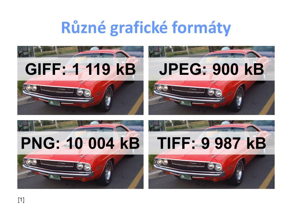 Různé grafické formáty GIFF: 1 119 kBJPEG: 900 kB PNG: 10 004 kBTIFF: 9 987 kB [1]