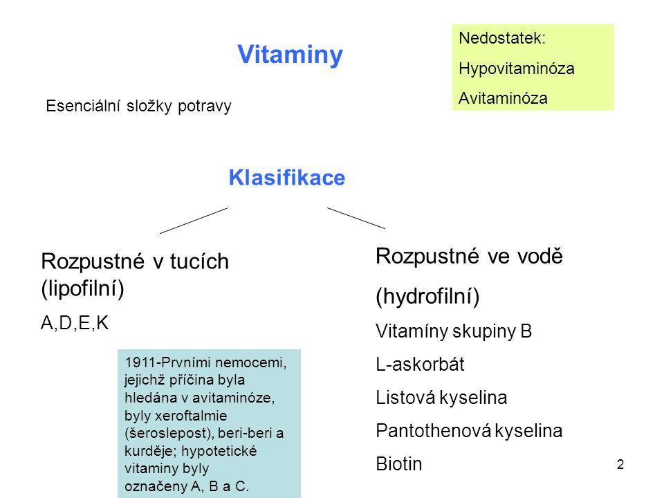 2 Rozpustné v tucích (lipofilní) A,D,E,K Rozpustné ve vodě (hydrofilní) Vitamíny skupiny B L-askorbát Listová kyselina Pantothenová kyselina Biotin Vi