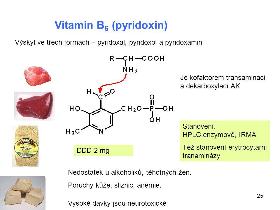 25 Vitamin B 6 (pyridoxin) Výskyt ve třech formách – pyridoxal, pyridoxol a pyridoxamin Je kofaktorem transaminací a dekarboxylací AK Nedostatek u alk