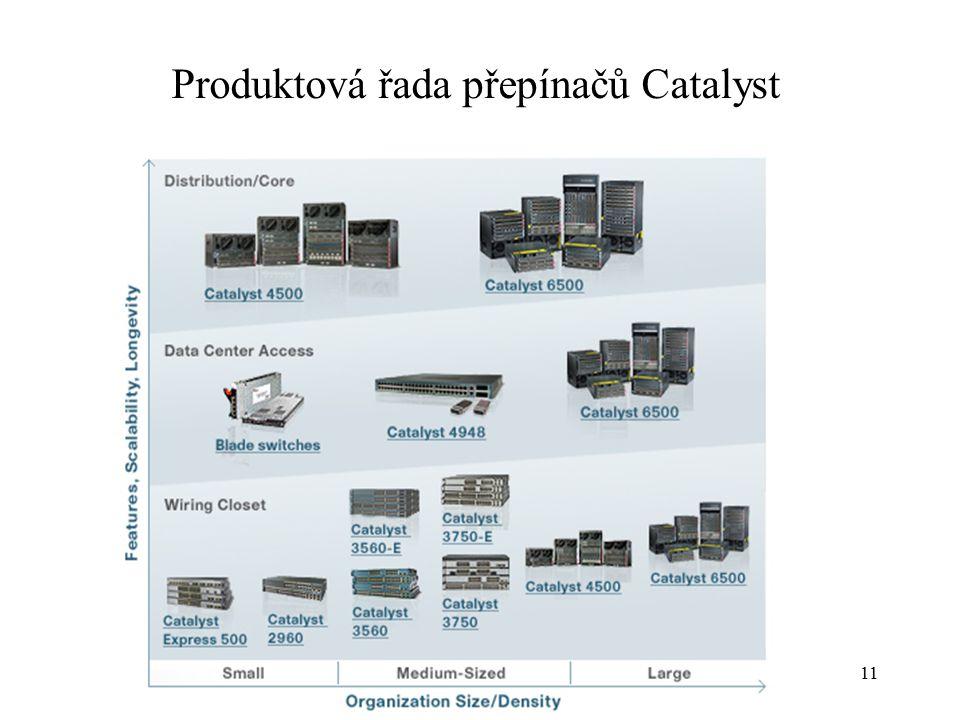 Produktová řada přepínačů Catalyst 11
