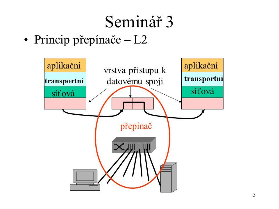 2 Seminář 3 Princip přepínače – L2 síťová transportní aplikační vrstva přístupu k datovému spoji přepínač