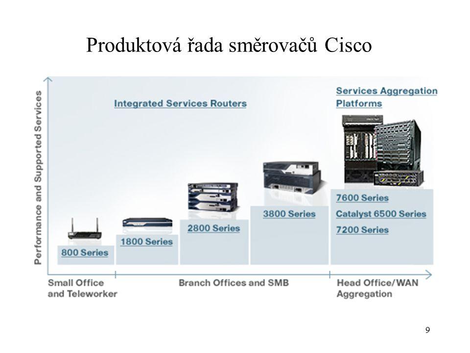 Produktová řada směrovačů Cisco 9