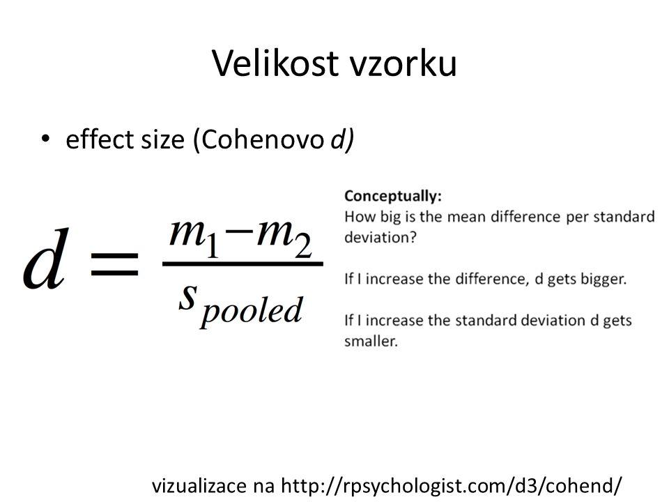 Velikost vzorku effect size (Cohenovo d) vizualizace na http://rpsychologist.com/d3/cohend/