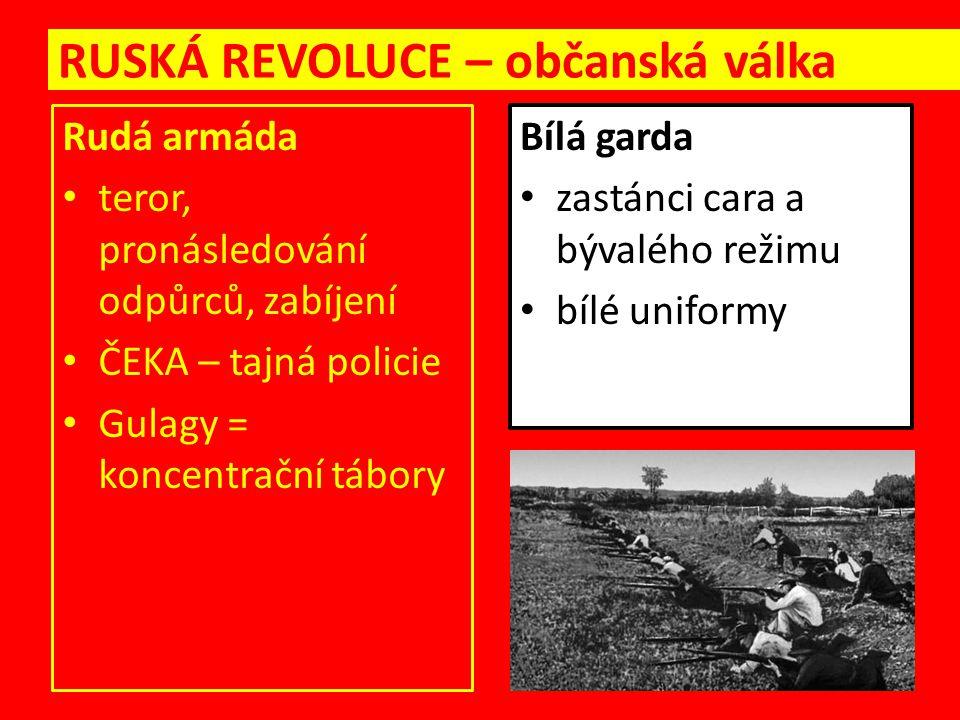1922 vítězství bolševiků Vyhlášen Svaz sovětských socialistických republik Sovětský svaz SSSR – hl.