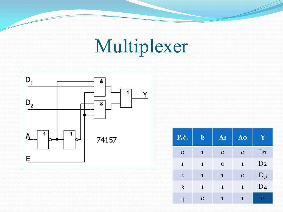 Multiplexer P.č.EA1A0Y 0100D1 1101D2 2110D3 3111D4 40110