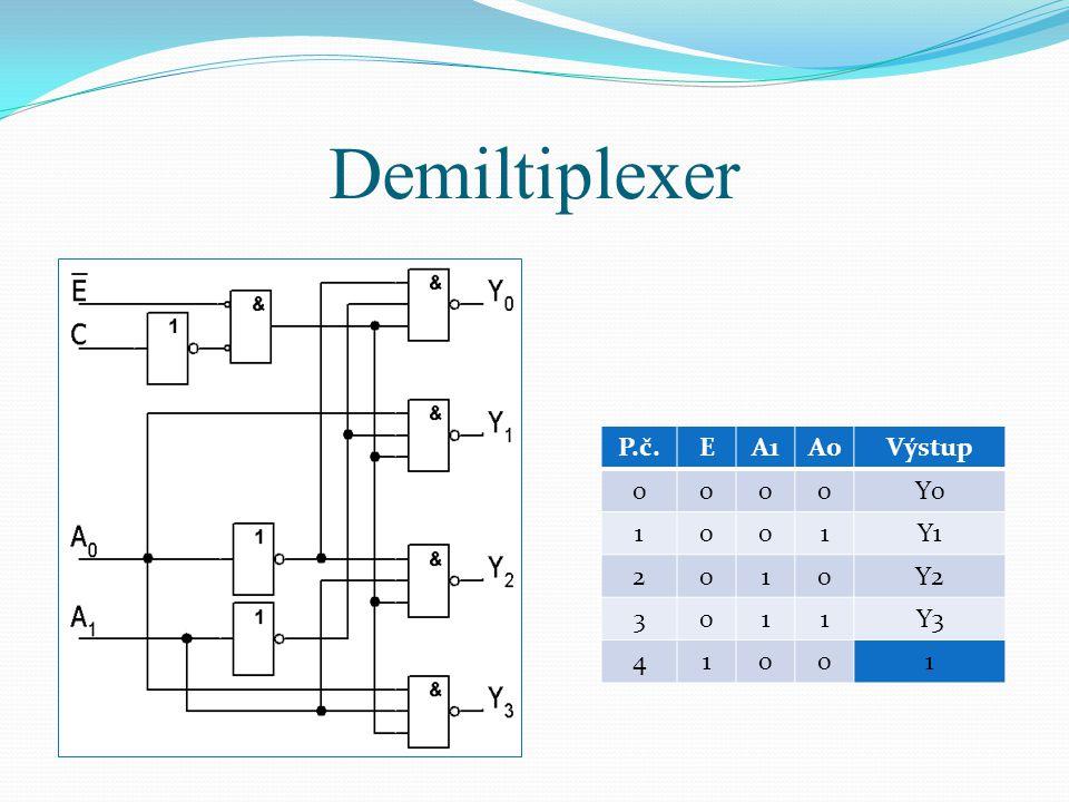 Demiltiplexer P.č.EA1A0Výstup 0000Y0 1001Y1 2010Y2 3011Y3 41001