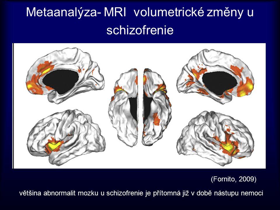 (Fornito, 2009) Metaanalýza- MRI volumetrické změny u schizofrenie většina abnormalit mozku u schizofrenie je přítomná již v době nástupu nemoci