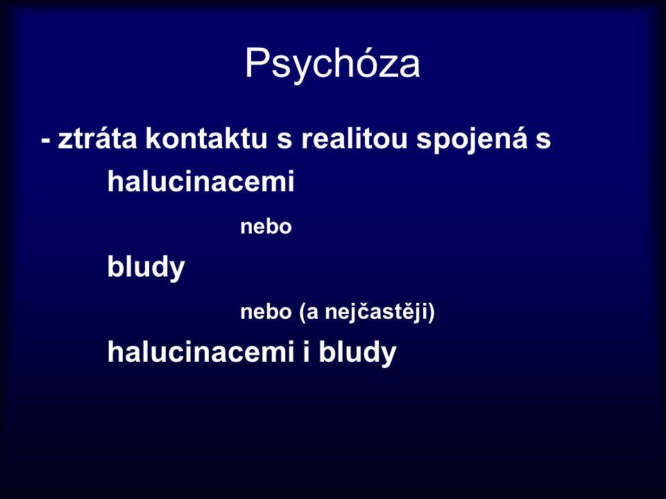 Psychóza - ztráta kontaktu s realitou spojená s halucinacemi nebo bludy nebo (a nejčastěji) halucinacemi i bludy