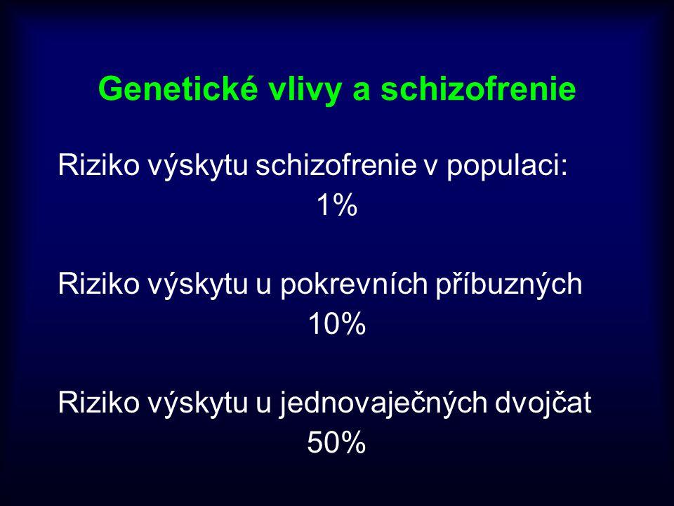 Genetické vlivy a schizofrenie Riziko výskytu schizofrenie v populaci: 1% Riziko výskytu u pokrevních příbuzných 10% Riziko výskytu u jednovaječných d