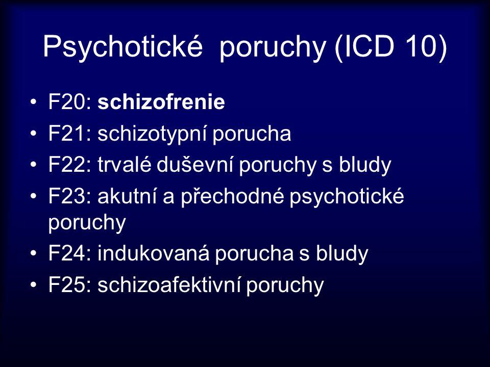 Psychotické poruchy (ICD 10) F20: schizofrenie F21: schizotypní porucha F22: trvalé duševní poruchy s bludy F23: akutní a přechodné psychotické poruch