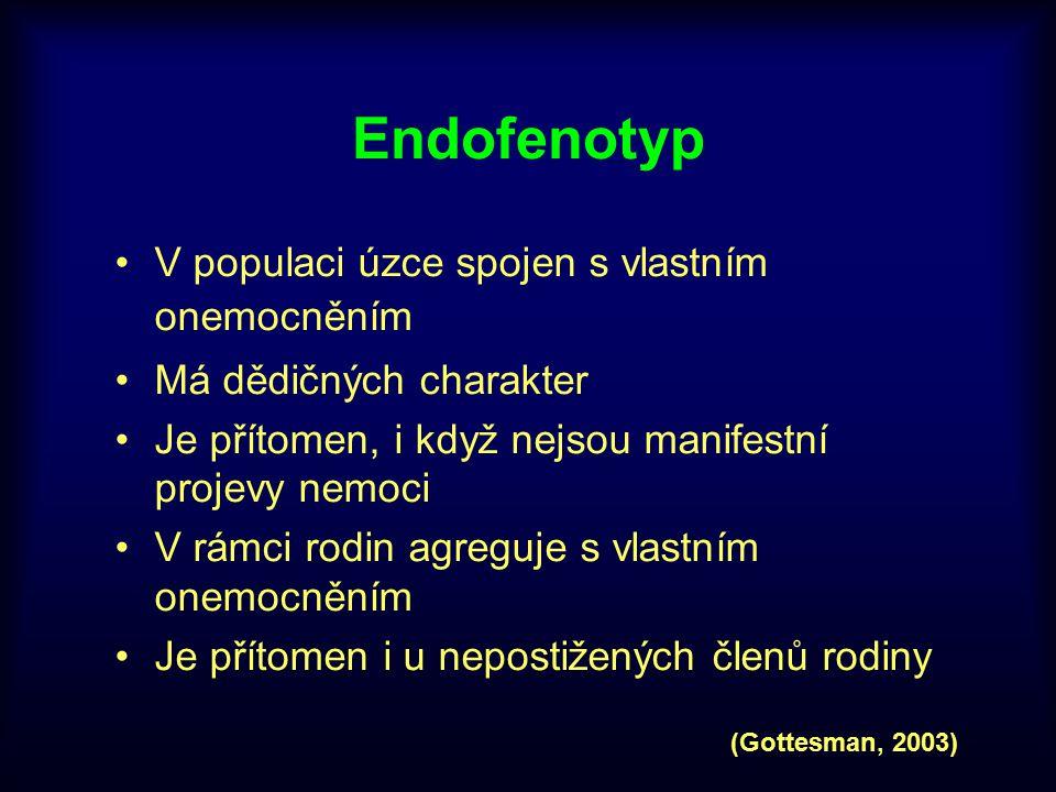 Endofenotyp V populaci úzce spojen s vlastním onemocněním Má dědičných charakter Je přítomen, i když nejsou manifestní projevy nemoci V rámci rodin ag