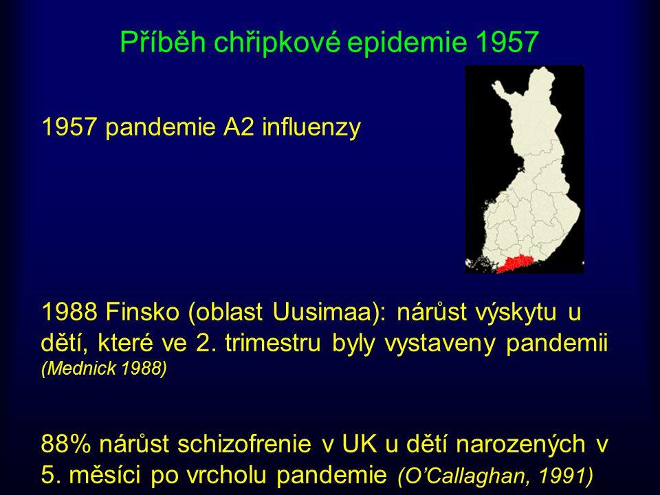 Příběh chřipkové epidemie 1957 1957 pandemie A2 influenzy 1988 Finsko (oblast Uusimaa): nárůst výskytu u dětí, které ve 2. trimestru byly vystaveny pa