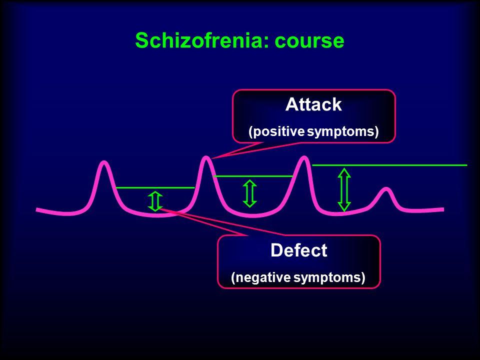 Schizofrenia: course Attack (positive symptoms) Defect (negative symptoms)