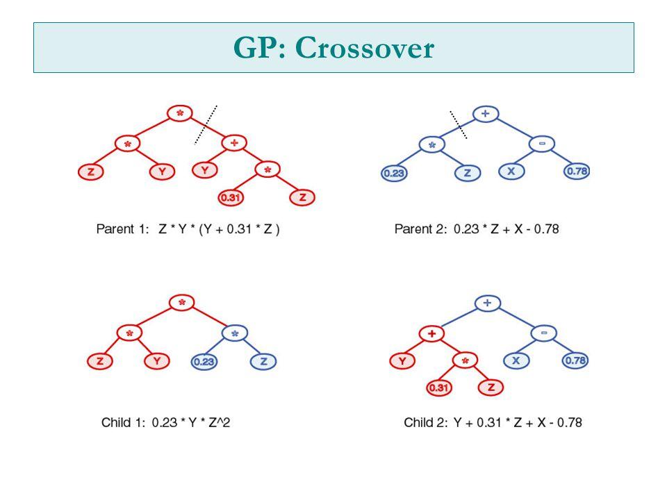 GP: Crossover