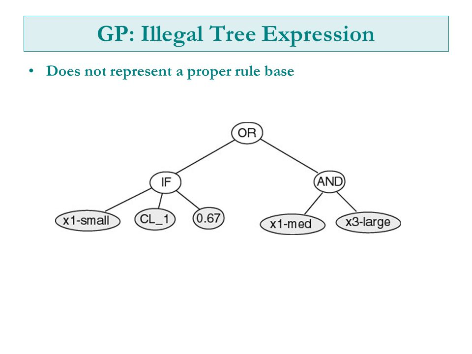 GP: Illegal Tree Expression Does not represent a proper rule base