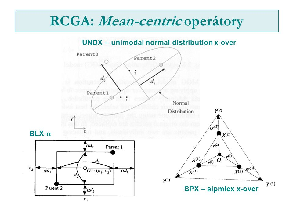 RCGA: Mean-centric operátory BLX-  UNDX – unimodal normal distribution x-over SPX – sipmlex x-over