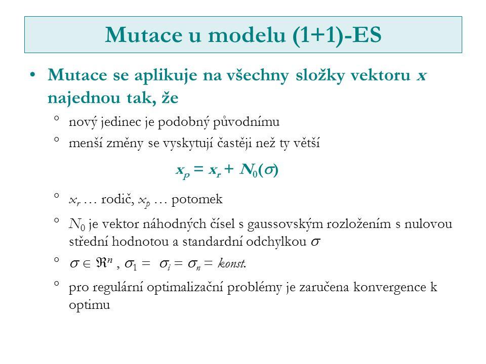 Mutace u modelu (1+1)-ES Mutace se aplikuje na všechny složky vektoru x najednou tak, že  nový jedinec je podobný původnímu  menší změny se vyskytují častěji než ty větší x p = x r + N 0 (  )  x r … rodič, x p … potomek  N 0 je vektor náhodných čísel s gaussovským rozložením s nulovou střední hodnotou a standardní odchylkou     n,  1 =  i =  n = konst.