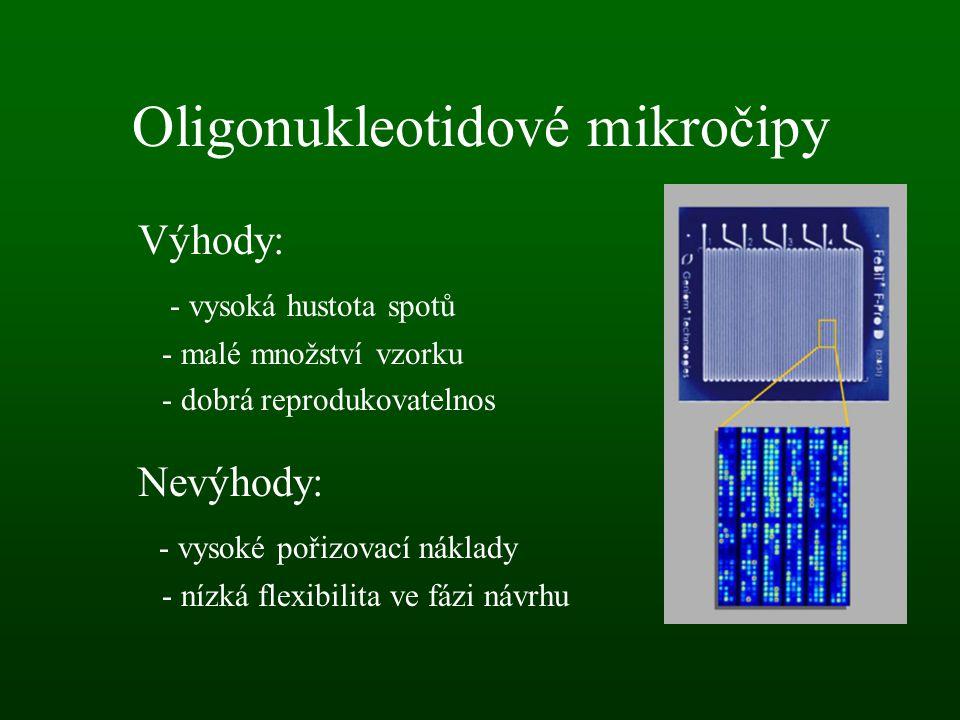 Oligonukleotidové mikročipy Výhody: - vysoká hustota spotů - malé množství vzorku - dobrá reprodukovatelnos Nevýhody: - vysoké pořizovací náklady - ní