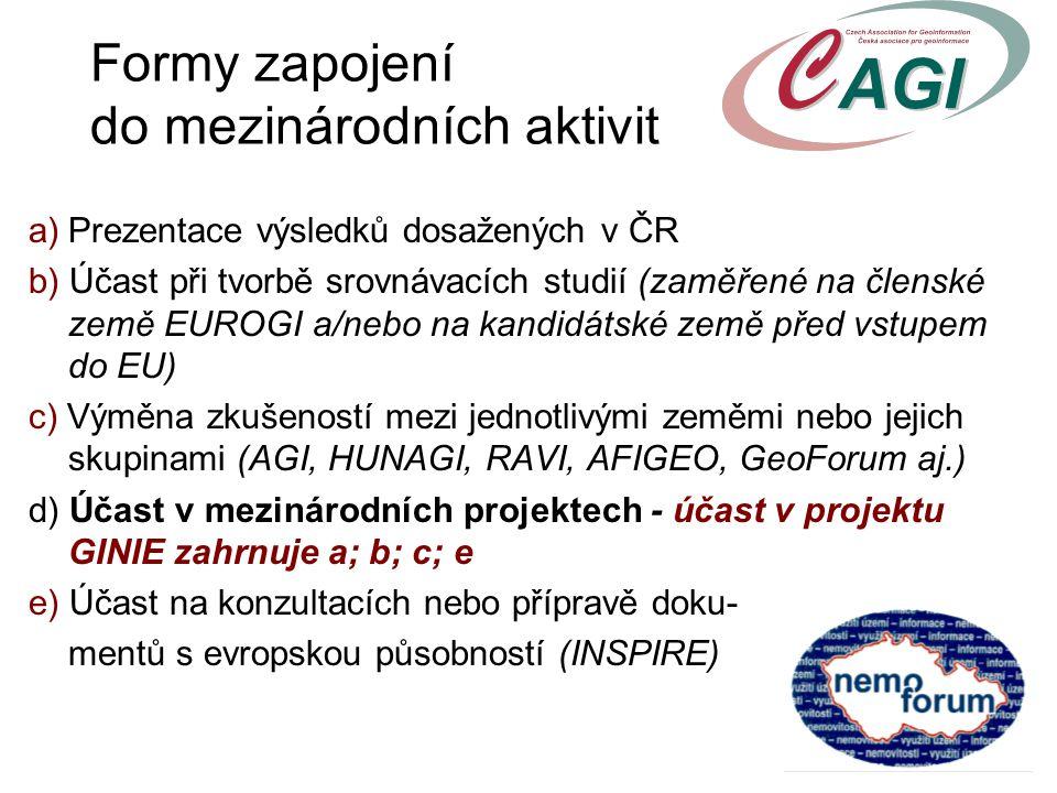 Formy zapojení do mezinárodních aktivit a)Prezentace výsledků dosažených v ČR b) Účast při tvorbě srovnávacích studií (zaměřené na členské země EUROGI
