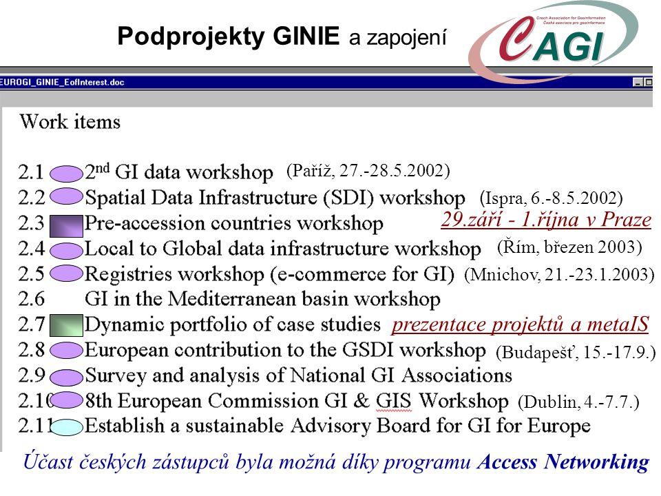 Podprojekty GINIE a zapojení prezentace projektů a metaIS 29.září - 1.října v Praze (Paříž, 27.-28.5.2002) ( Ispra, 6.-8.5.2002) (Dublin, 4.-7.7.) (Mn