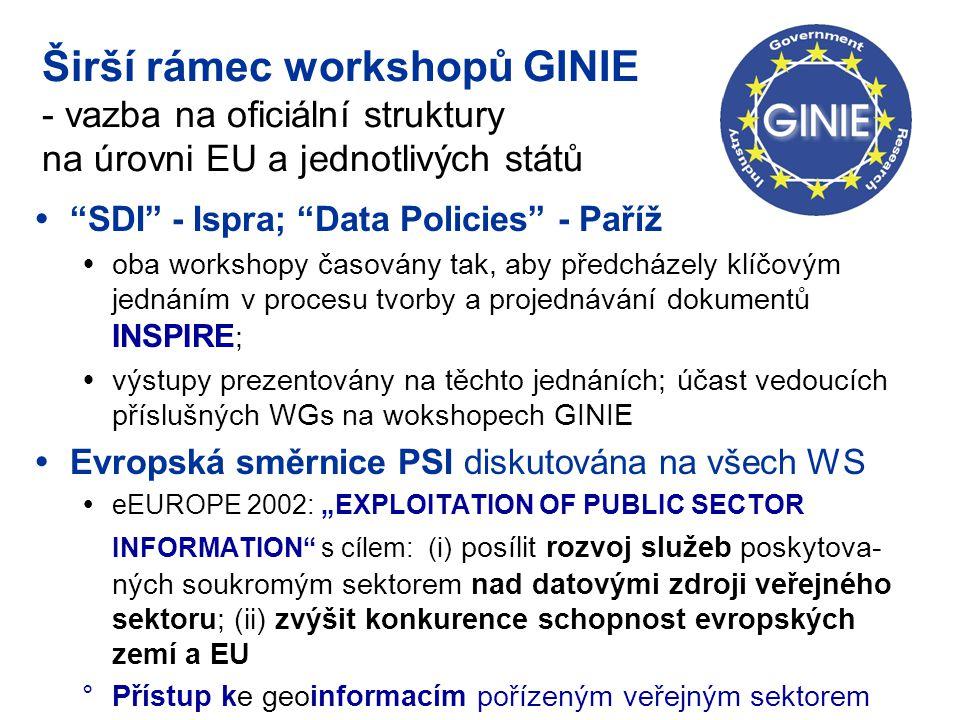 """Širší rámec workshopů GINIE - vazba na oficiální struktury na úrovni EU a jednotlivých států  """"SDI"""" - Ispra; """"Data Policies"""" - Paříž  oba workshopy"""