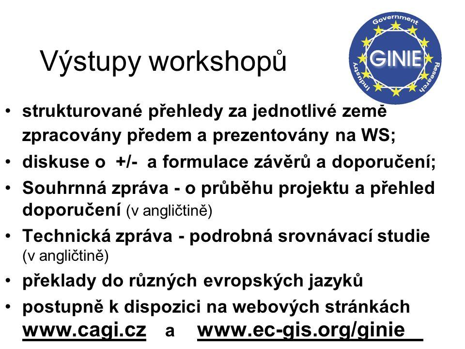 Výstupy workshopů strukturované přehledy za jednotlivé země zpracovány předem a prezentovány na WS; diskuse o +/- a formulace závěrů a doporučení; Sou