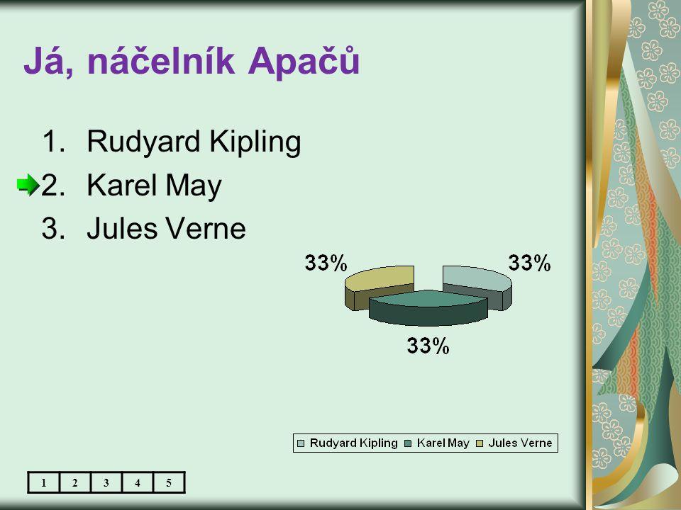 Já, náčelník Apačů 1.Rudyard Kipling 2.Karel May 3.Jules Verne 12345