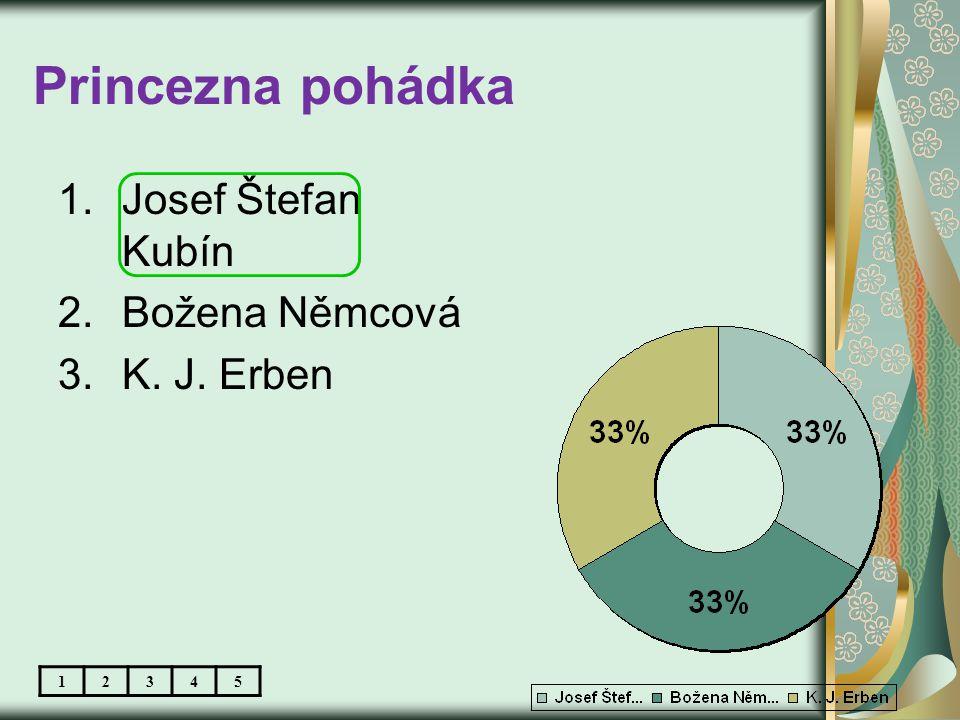 Princezna pohádka 1.Josef Štefan Kubín 2.Božena Němcová 3.K. J. Erben 12345