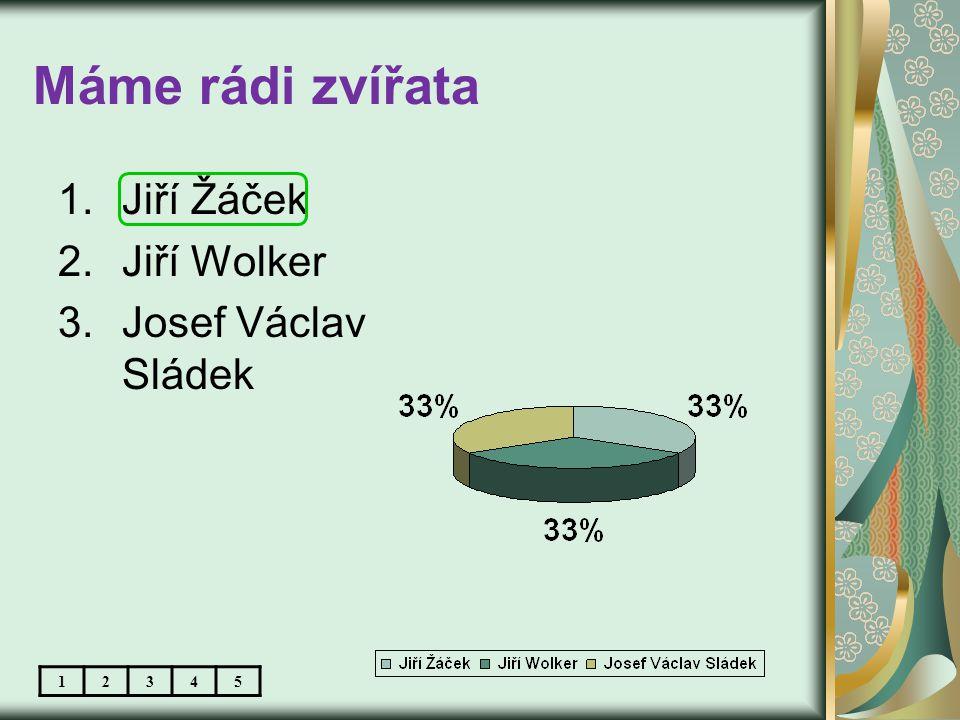 Máme rádi zvířata 1.Jiří Žáček 2.Jiří Wolker 3.Josef Václav Sládek 12345