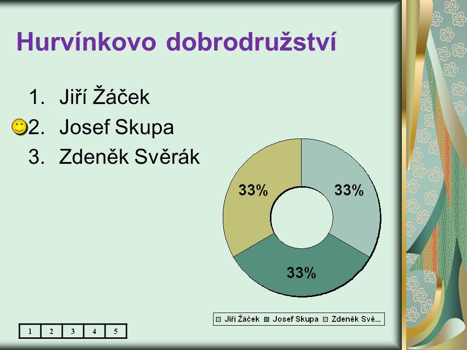 Hurvínkovo dobrodružství 1.Jiří Žáček 2.Josef Skupa 3.Zdeněk Svěrák 12345