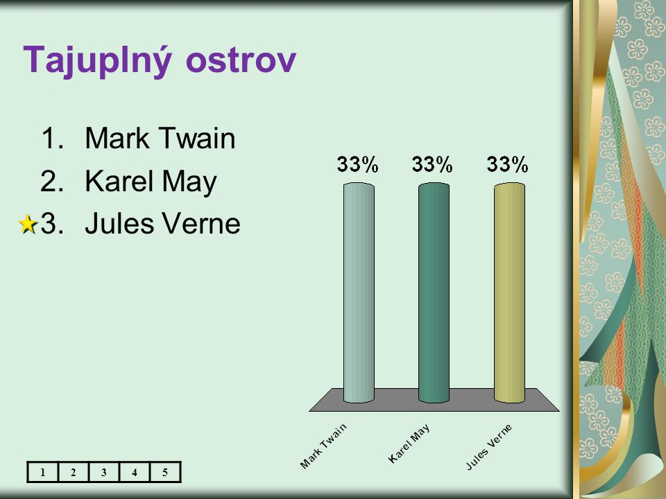 Tajuplný ostrov 1.Mark Twain 2.Karel May 3.Jules Verne 12345