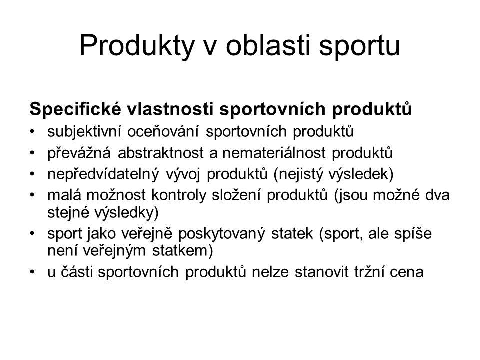 Produkty v oblasti sportu Specifické vlastnosti sportovních produktů subjektivní oceňování sportovních produktů převážná abstraktnost a nemateriálnost