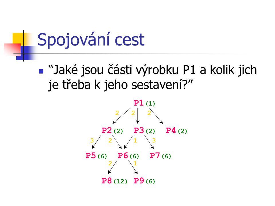 """Spojování cest """"Jaké jsou části výrobku P1 a kolik jich je třeba k jeho sestavení?"""" P1 (1) P2 (2) P3 (2) P4 (2) P5 (6) P6 (6) P7 (6) P8 (12) P9 (6) 22"""