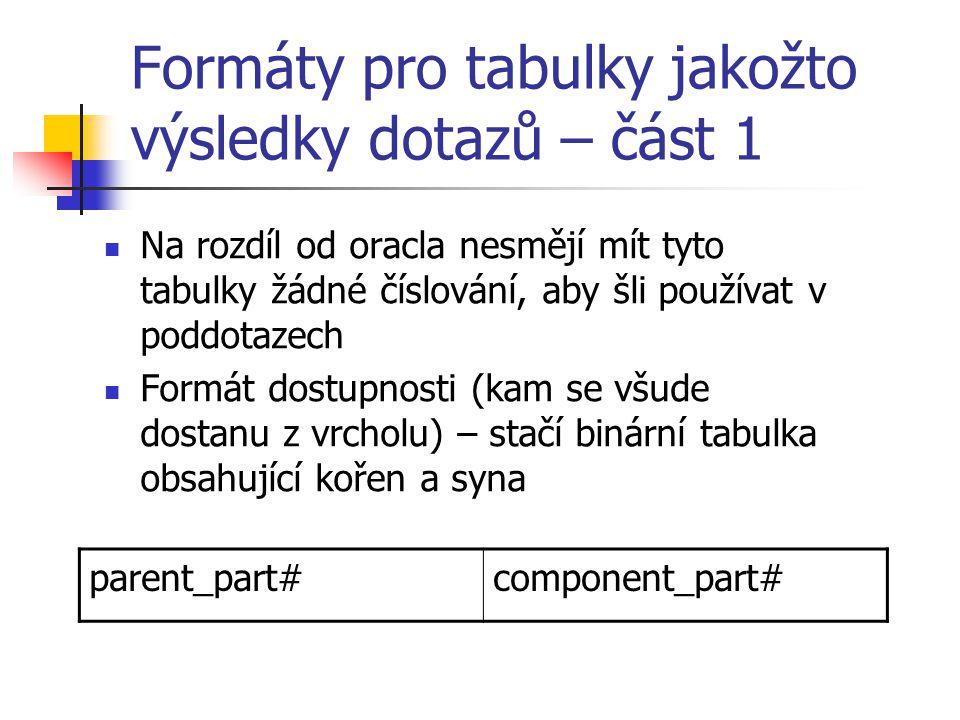 Formáty pro tabulky jakožto výsledky dotazů – část 1 Na rozdíl od oracla nesmějí mít tyto tabulky žádné číslování, aby šli používat v poddotazech Form