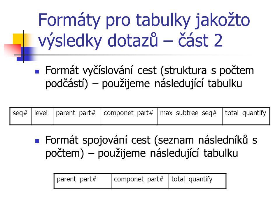 Formáty pro tabulky jakožto výsledky dotazů – část 2 Formát vyčíslování cest (struktura s počtem podčástí) – použijeme následující tabulku seq#levelpa