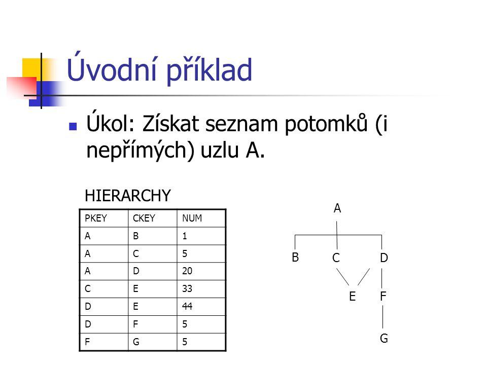 Úvodní příklad Úkol: Získat seznam potomků (i nepřímých) uzlu A. PKEYCKEYNUM AB1 AC5 AD20 CE33 DE44 DF5 FG5 HIERARCHY A B CD EF G