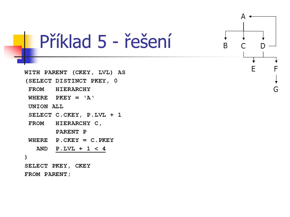 Příklad 5 - řešení A B CD EF G WITH PARENT (CKEY, LVL) AS (SELECT DISTINCT PKEY, 0 FROM HIERARCHY WHERE PKEY = 'A' UNION ALL SELECT C.CKEY, P.LVL + 1